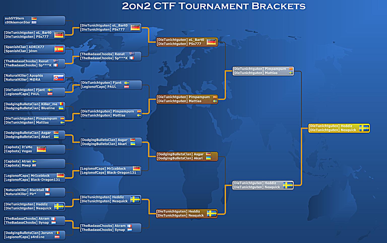 Tournament time! - Page 3 Dietunichtguten2vs2tournament-3